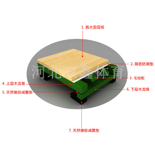 双龙骨实木毛板斜铺运动木地板